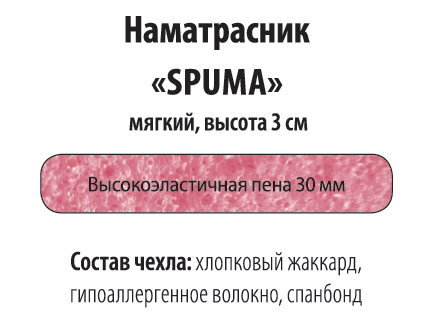 http://swisshomeshop.ru/images/upload/Спума.png